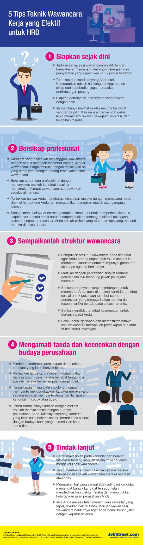 5 Tips teknik wawancara kerja yang efektif untuk HRD (Infografis ...