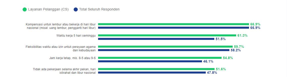 grafik-1-3