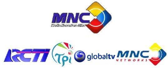 Lowongan Global TV Februari